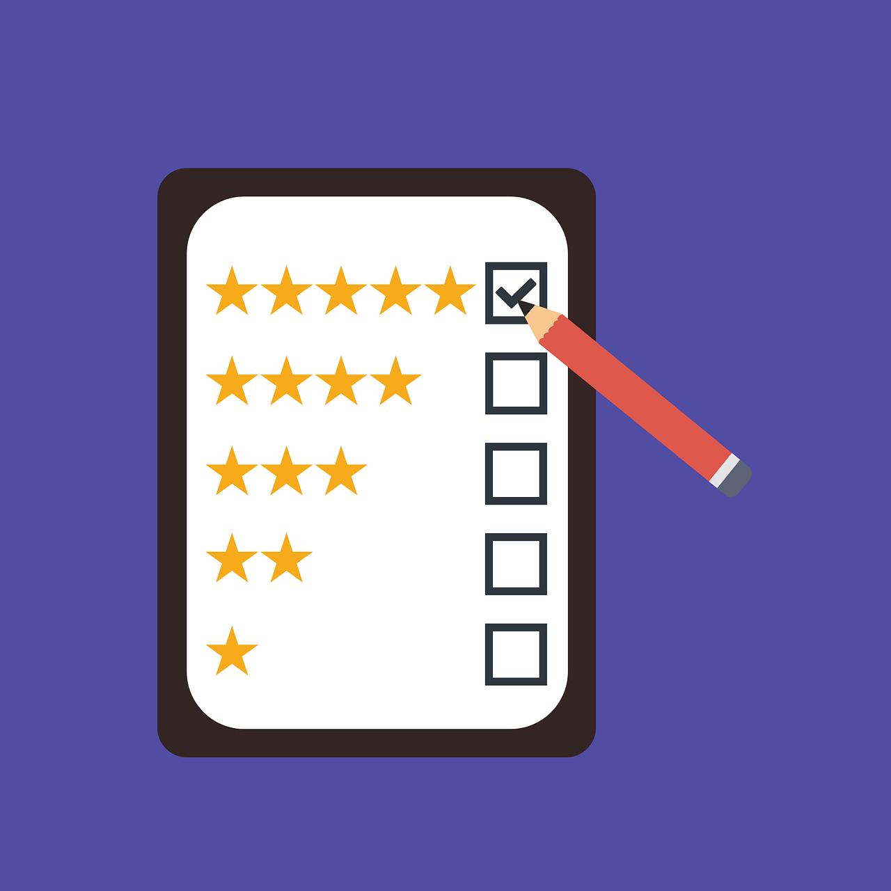 rating, user, survey